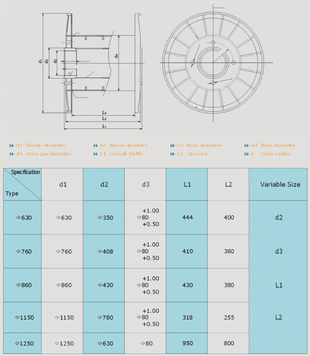 Enhanced metal flange process reels for cable, wire and rope